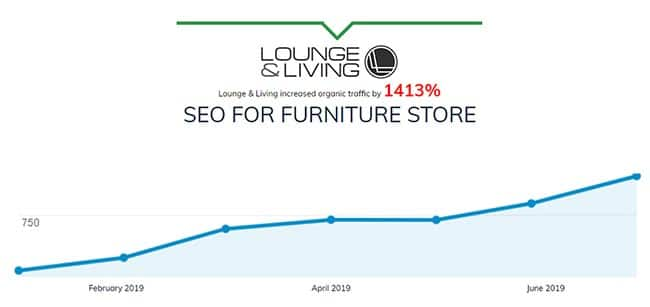 Affordable SEO for furniture store