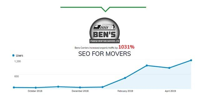 Affordable SEO for movers